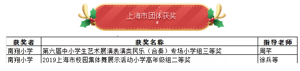 上海市团体获奖.PNG